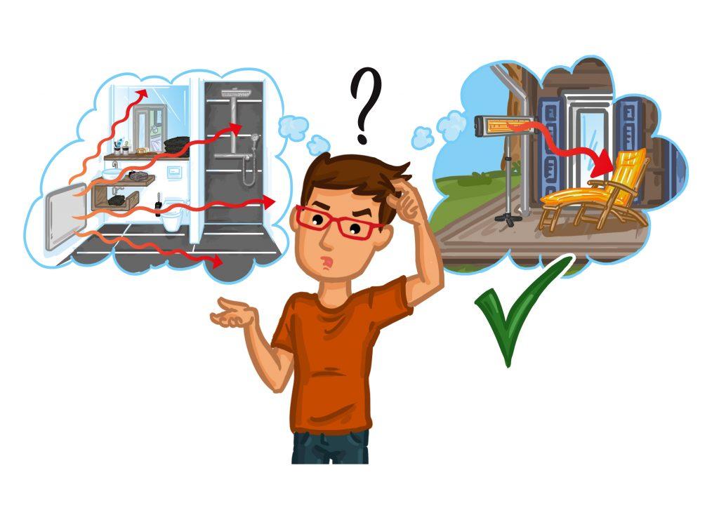 Infrarotheizung oder Infrarotstrahler- Was sind Infrarotstrahler