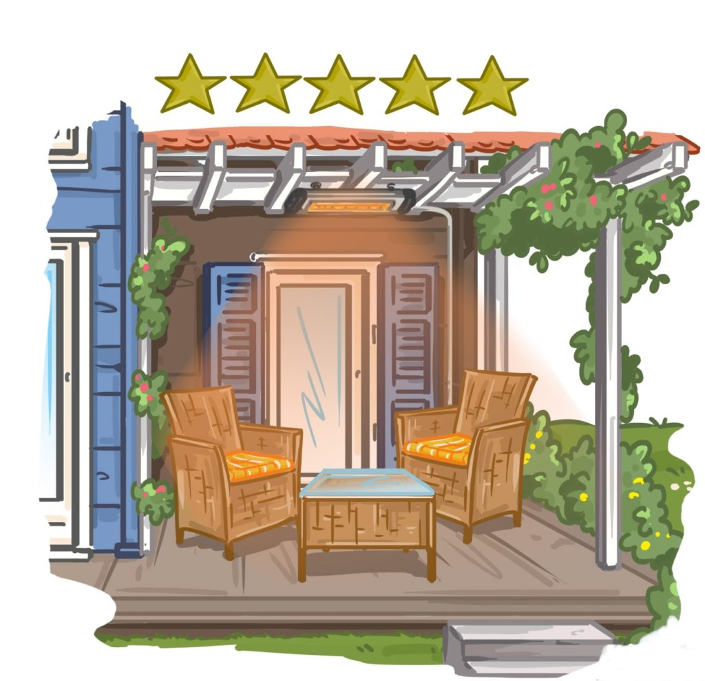 heizung f r berdachte terrasse darauf m ssen sie vor dem kauf achten. Black Bedroom Furniture Sets. Home Design Ideas